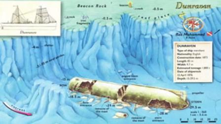 Sharm El Sheikh wreck dive sites Dunraven