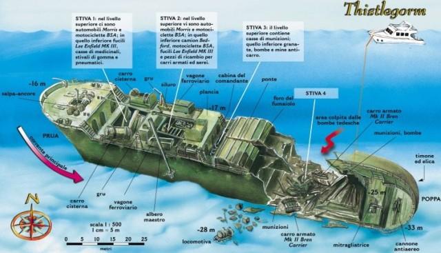 Sharm El Sheikh wreck dive sites Thistlegorm